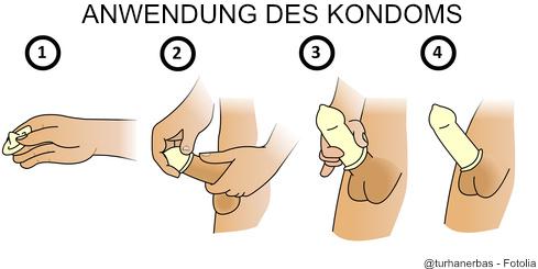 Kondom abgerutscht beim rausziehen